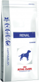 Royal Canin Renal для собак (2 кг.)